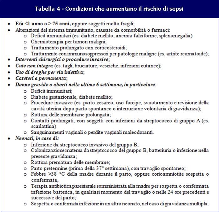 Condizioni-aumento-rischio-sepsi-Infermiere Online